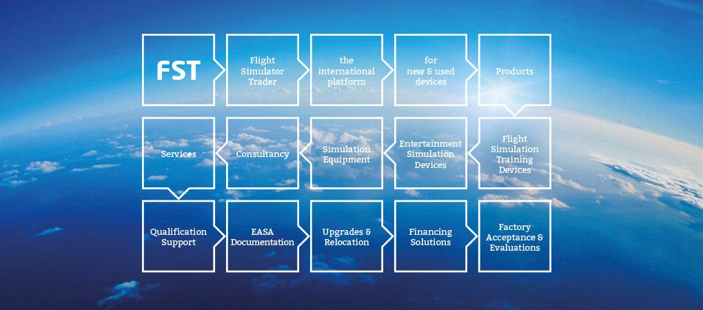 Flight Simulator Trader Services